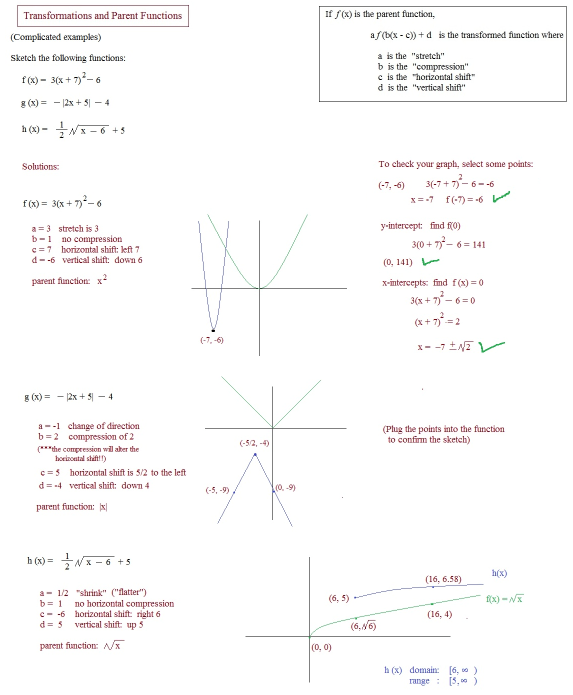 Parent Function Worksheets 1 9 And 2 9 Answers