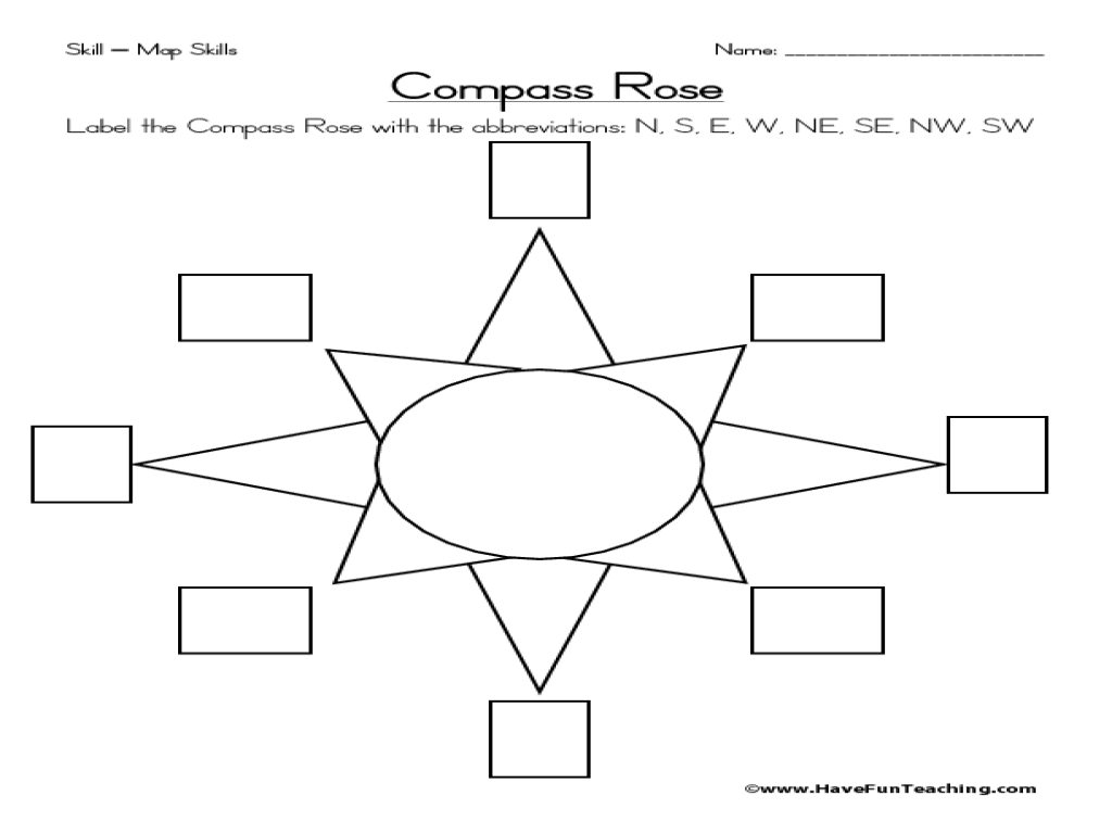 Compass Rose Worksheets 4th Grade
