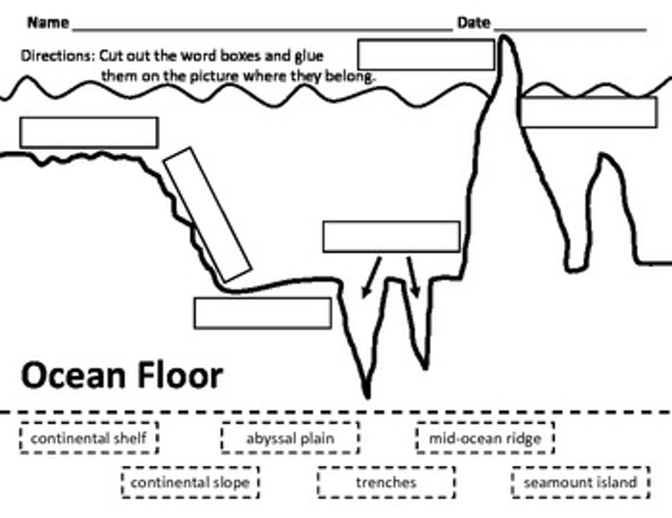The Ocean Floor Worksheets