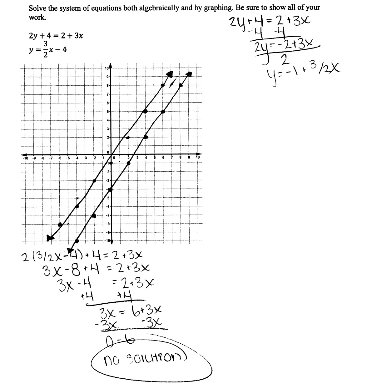Solving Systems Of Equations Worksheets With Answers