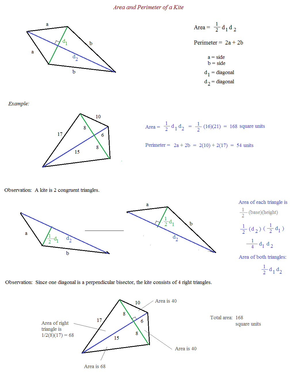 Worksheet Area Of Rhombus Worksheet Grass Fedjp Worksheet