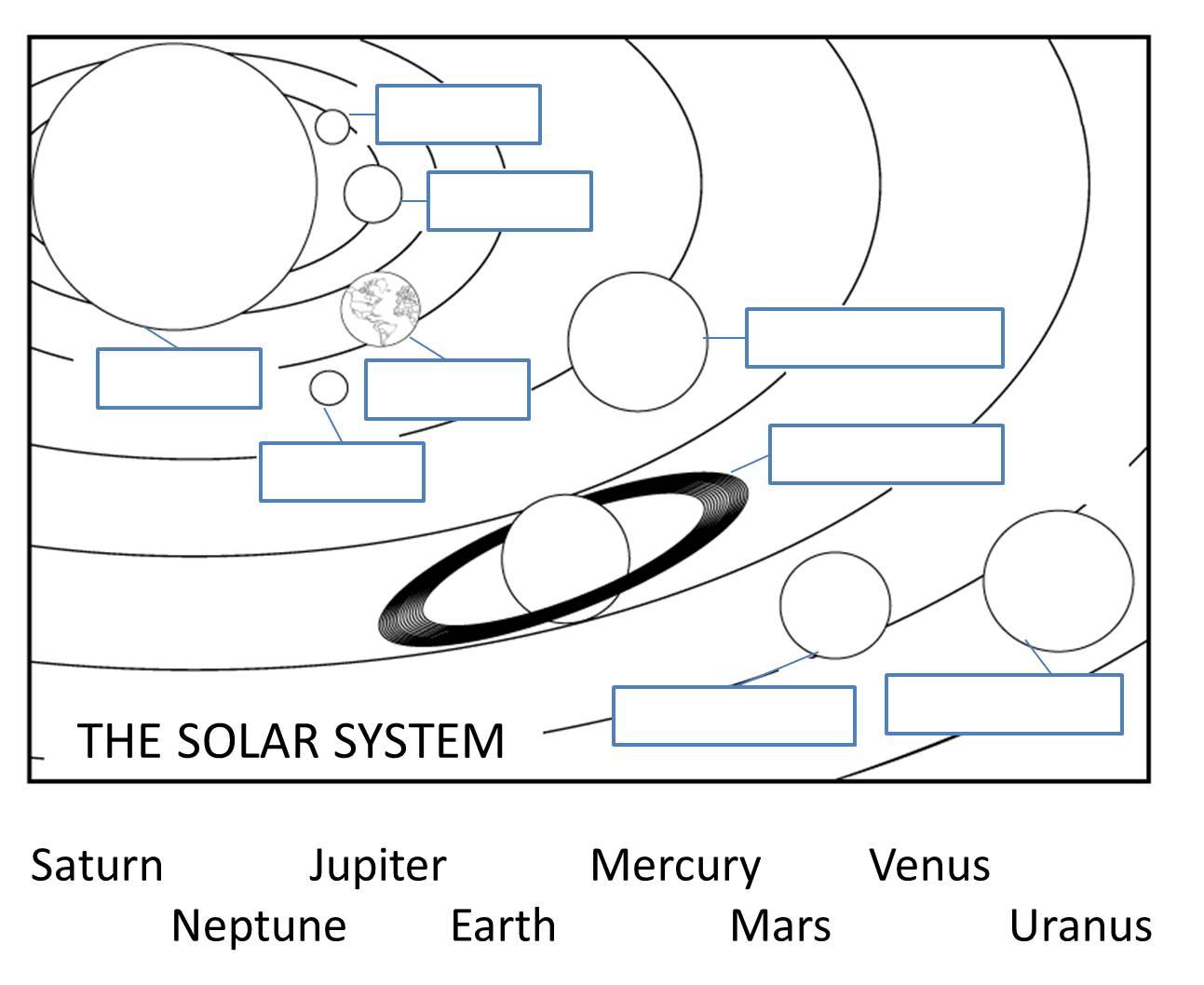 Free Printable Planet Worksheets