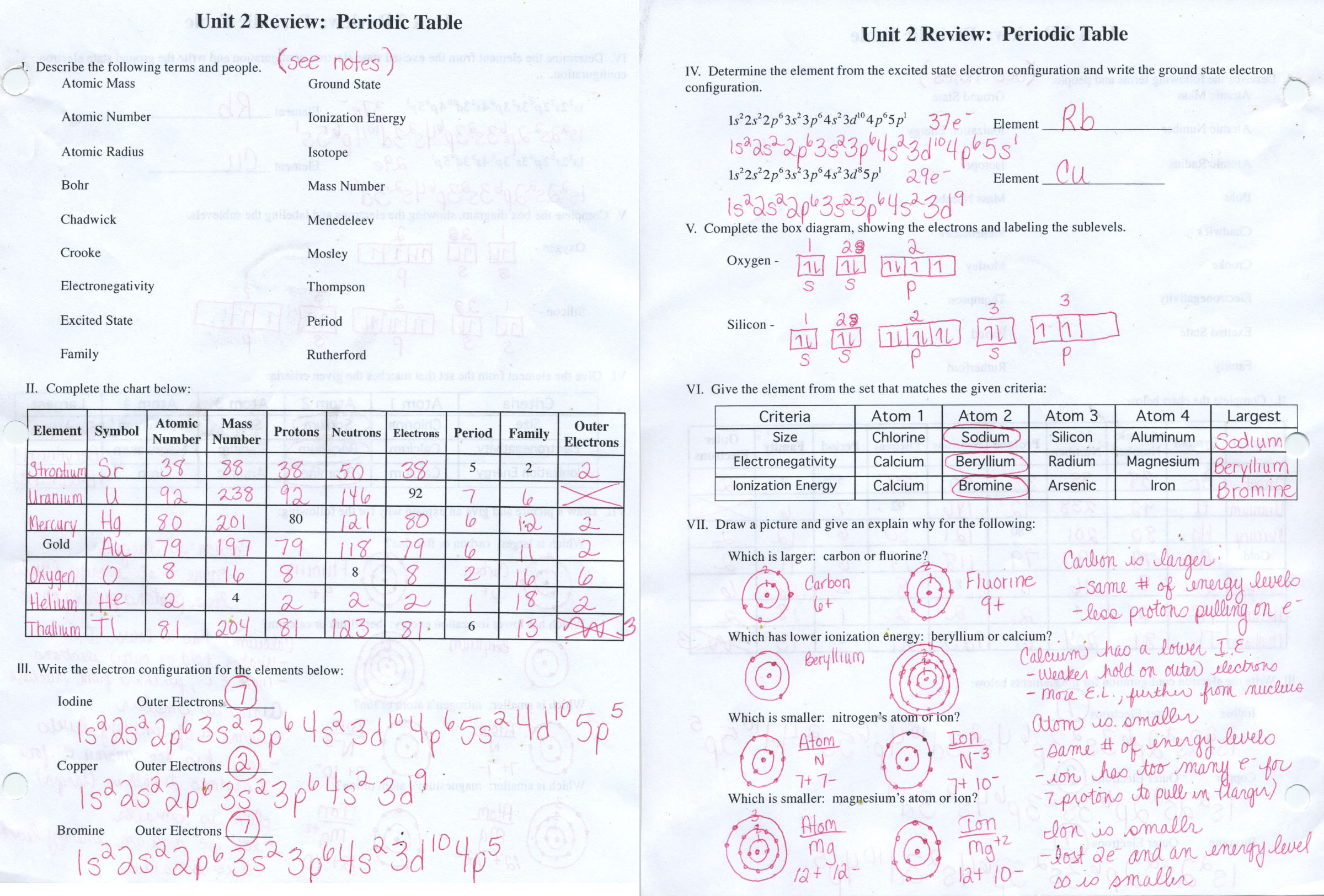 Atomic Structure Periodic Table Worksheets Answers