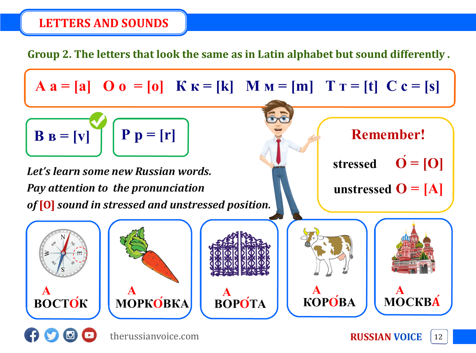 Russian Worksheets For Beginners