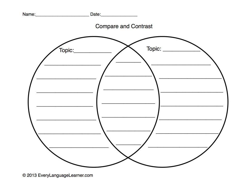 Venn Diagram Downloadable Free Worksheets Samples