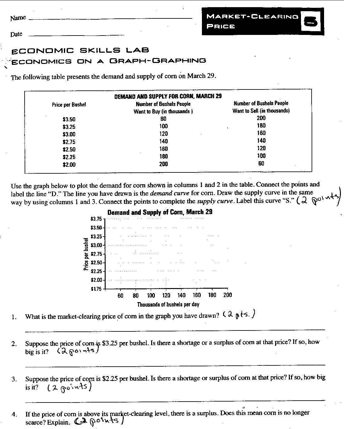 Economics Worksheet High School