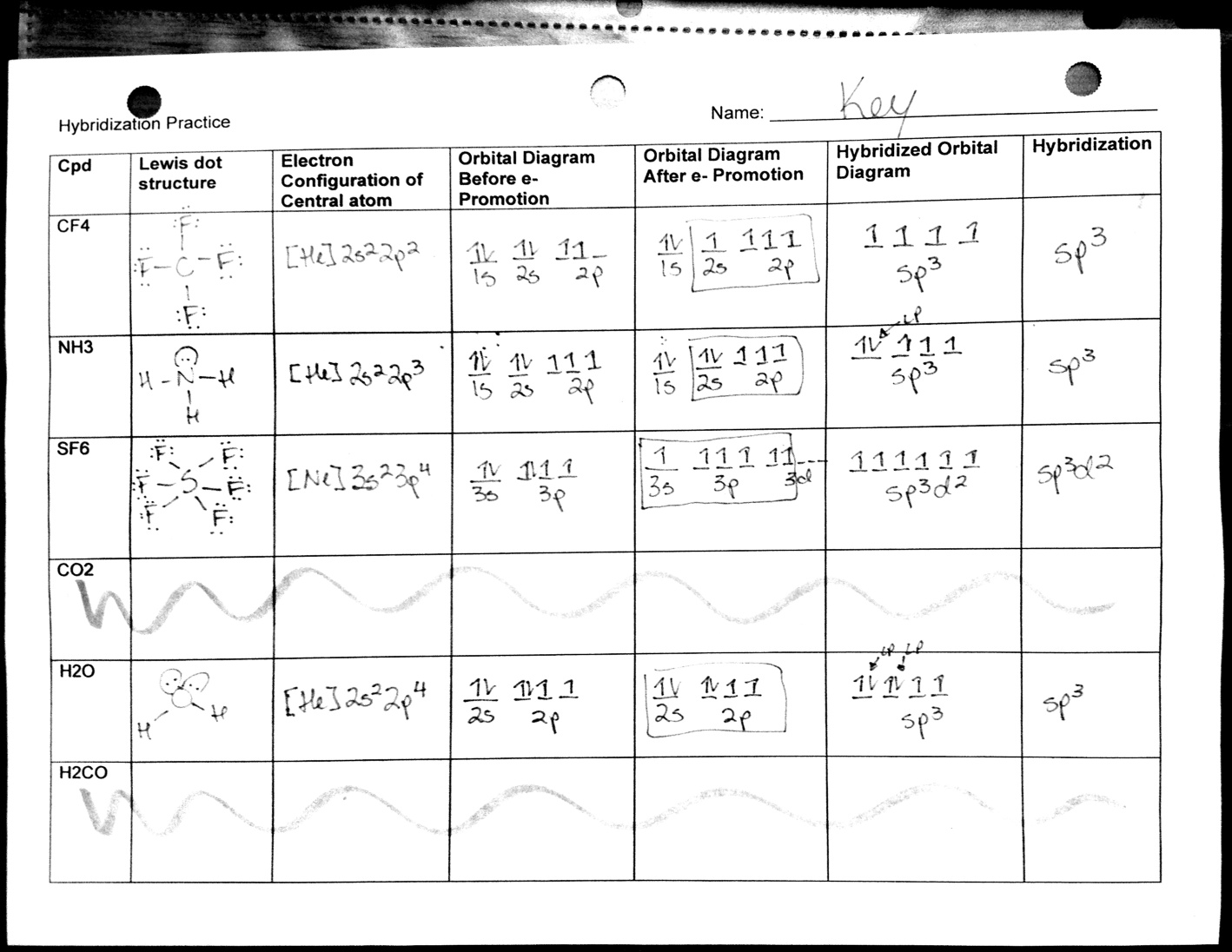 Molecular Geometry Worksheets Answers