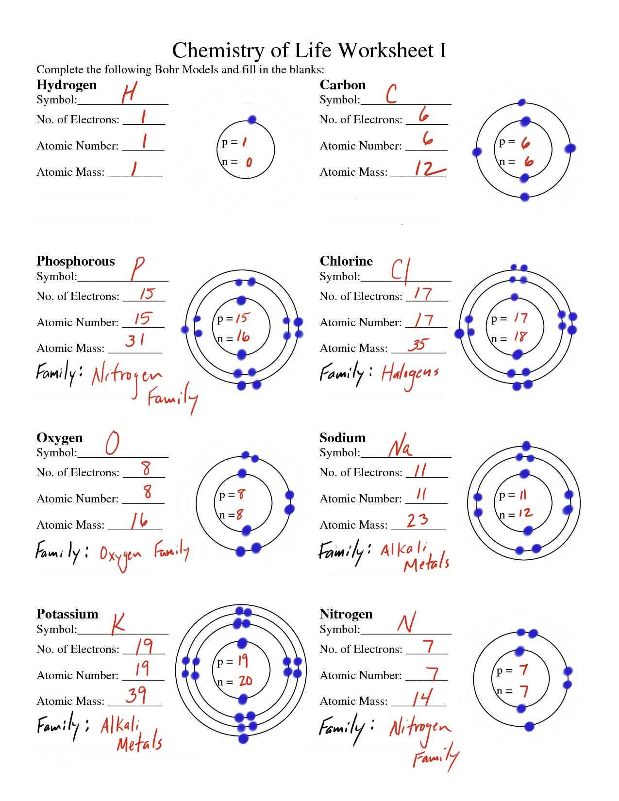 Bohr Models Worksheets