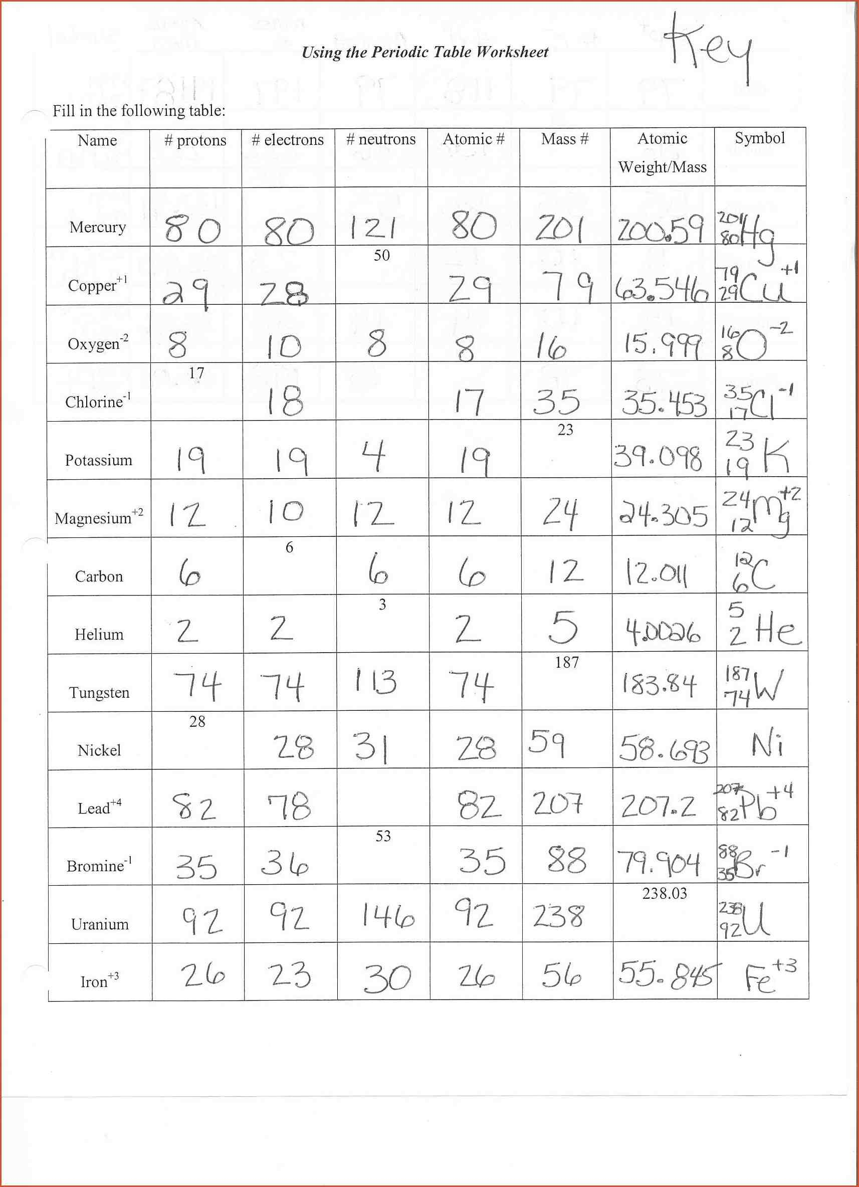 Atomic Structure Worksheets 3 Answer Key