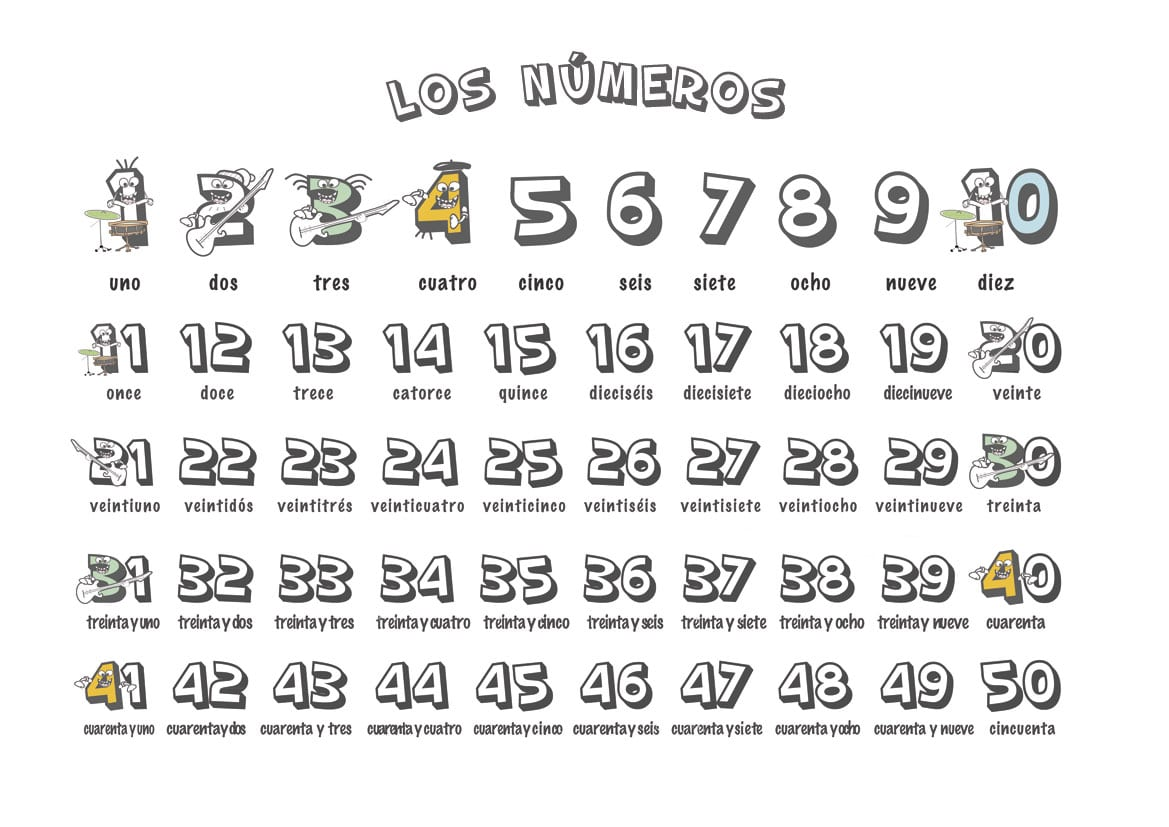Spanish Numbers 1 30 Worksheets
