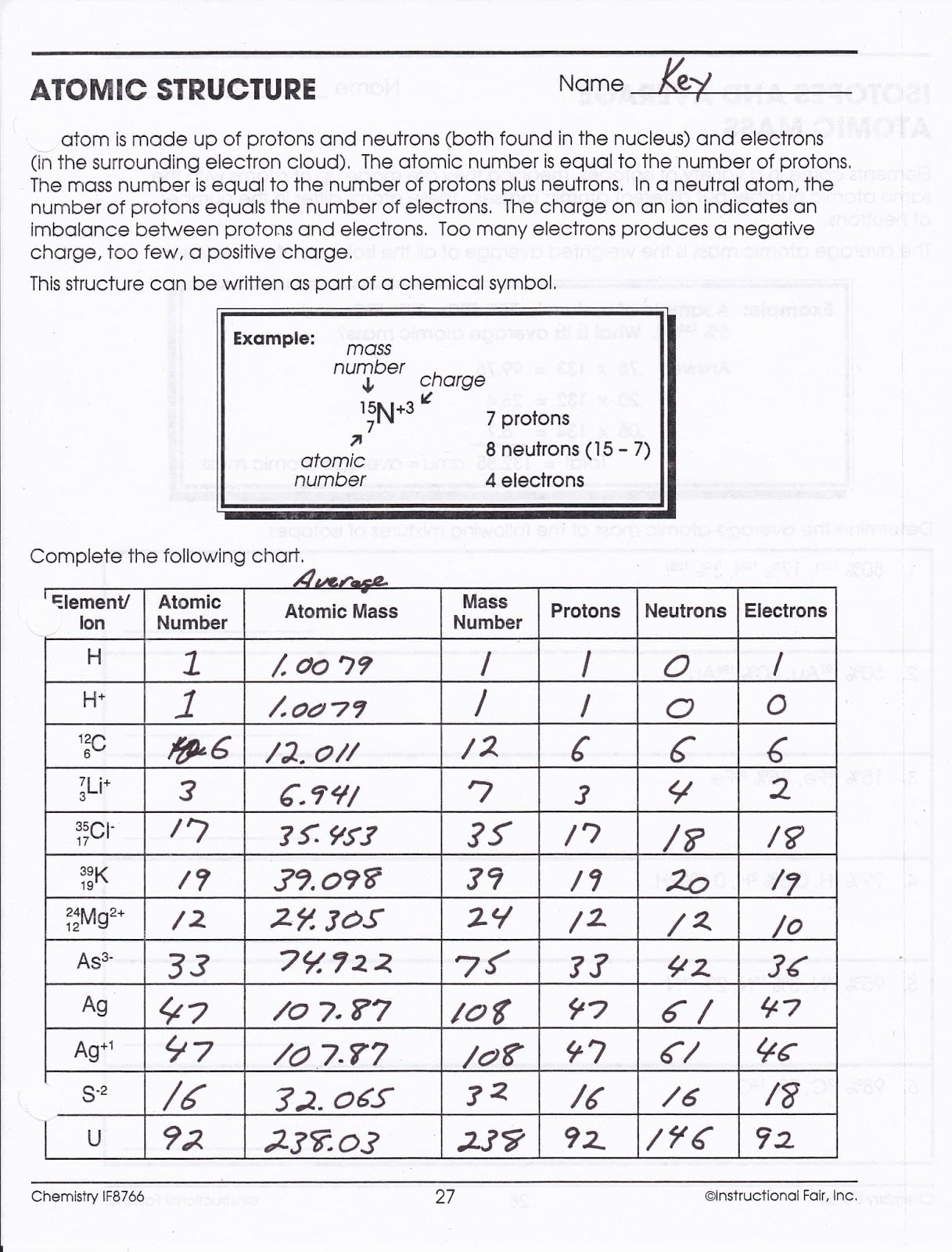 The Atom Worksheets Answer Key