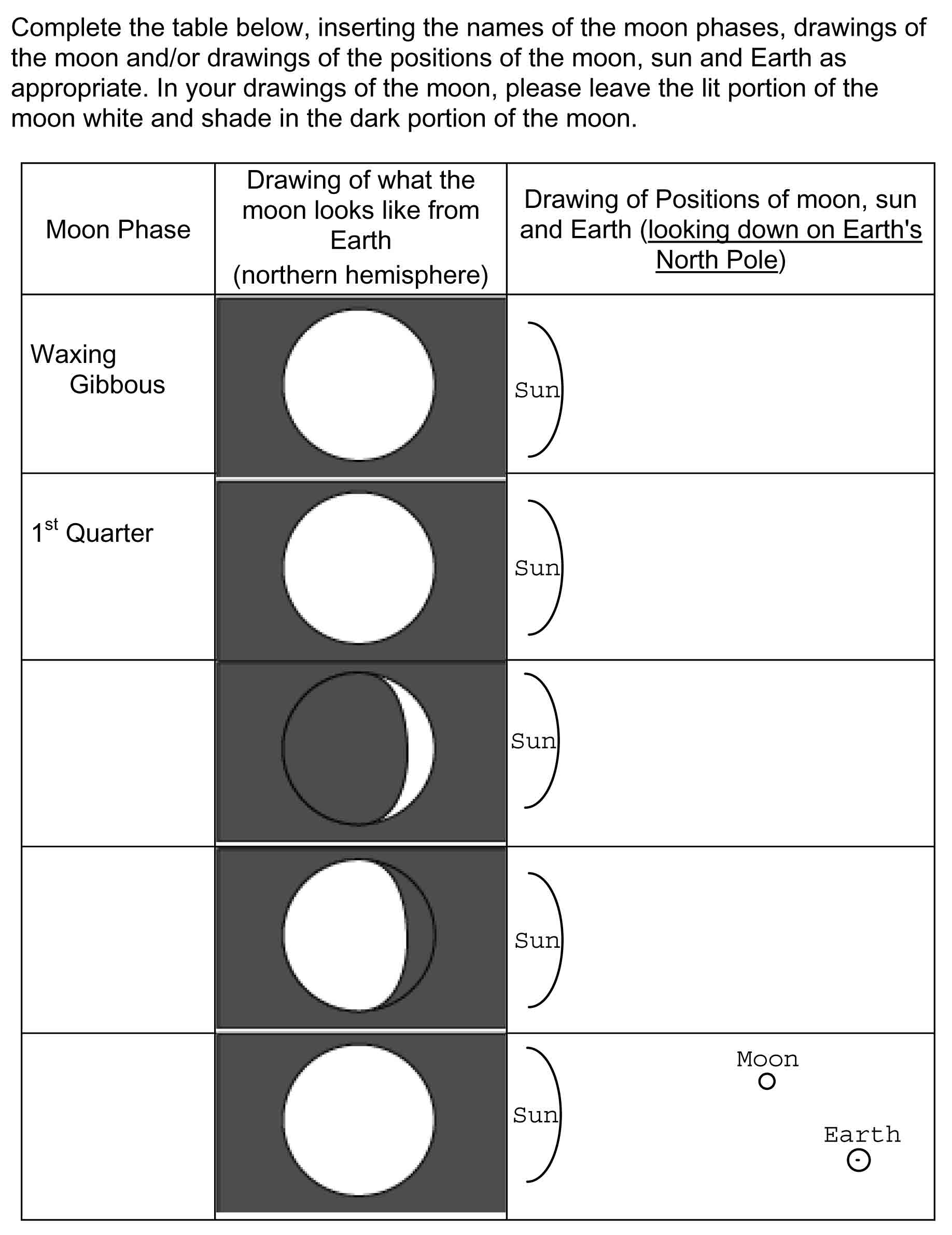 Moon Phase Worksheets Middle School