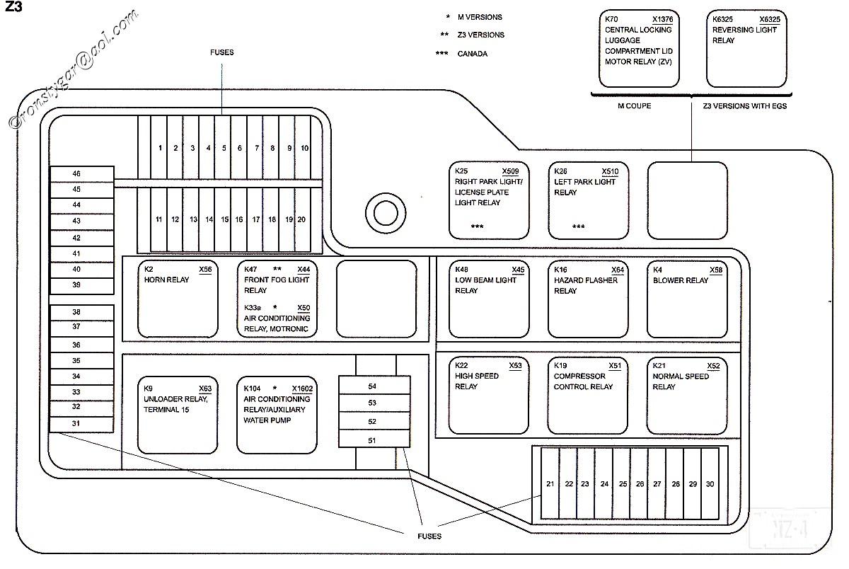 Bmw Z3 Fuse Diagram - 1997 Ford F800 Wiring Diagram for Wiring Diagram  SchematicsWiring Diagram Schematics