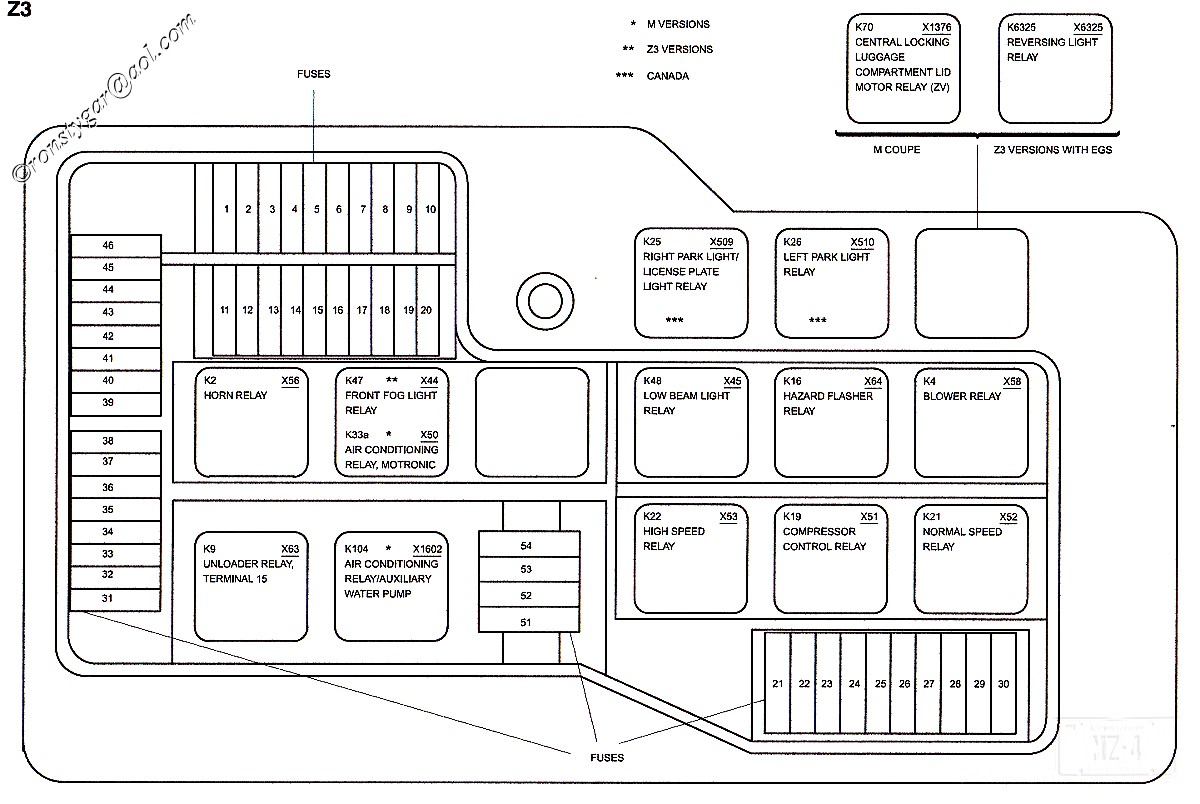 1998 bmw fuse diagram z3 1 9 fuse box wiring diagram library  z3 1 9 fuse box wiring diagram library