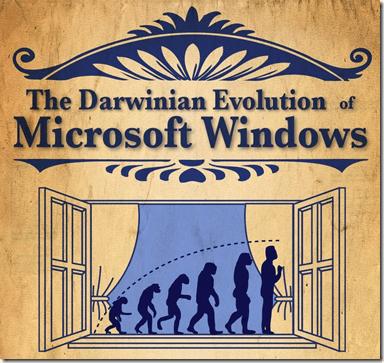 [INFOGRAFIAS] La historia de Microsoft Windows