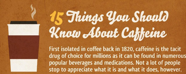[infografía] 15 cosas a saber sobre la cafeína