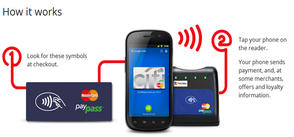 google-wallet-how-it-works-unpocogeek.com