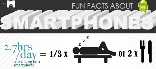 Fun-facts-about-smartphones-front-unpogeek.com