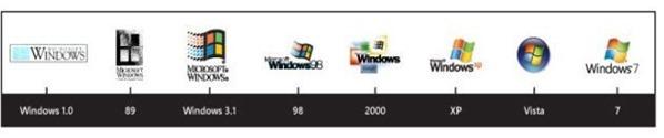 windows-logo-timeline-unpocogeek.com