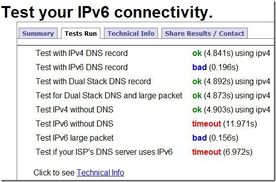 ipv6 test results - unpocogeek.com