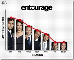 entourage quality - unpocogeek.com