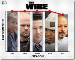 the wire quality - unpocogeek.com