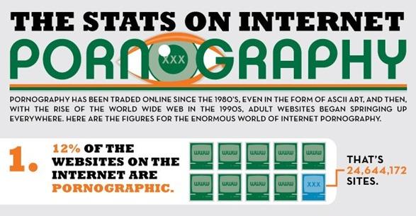 porn industry infographic - unpocogeek.com