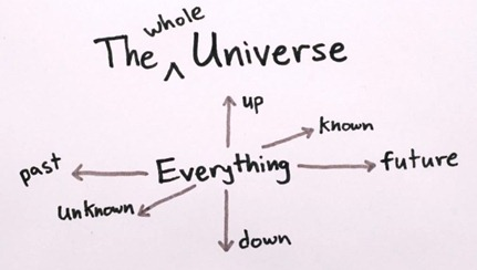 What Is The Universe - unpocogeek.com-1