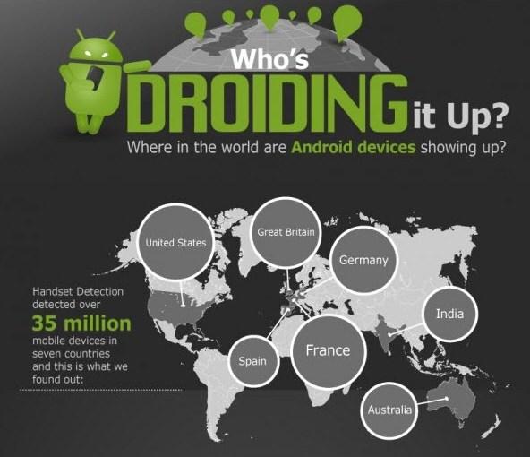 [infografía] Android alrededor del mundo