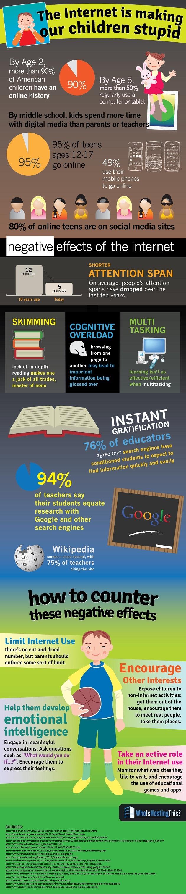 efectos de internet en jovenes - unpocogeek.com