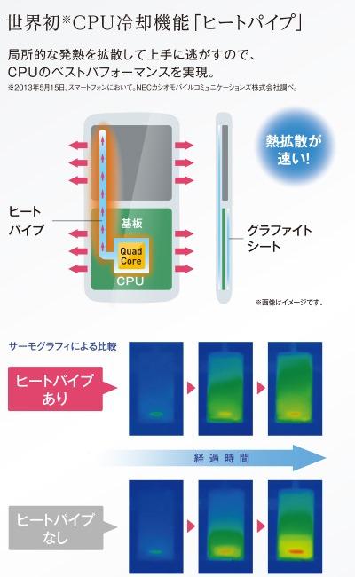 NEC liquid refrigeration smartphone - unpocogeek.com