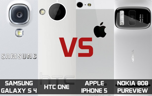 smartphone camera comparative - unpocogeek.com