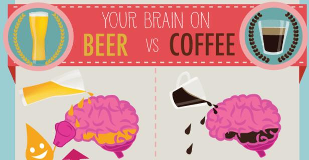 nuestro cerebro con cafe o con cerveza - unpocogeek.com