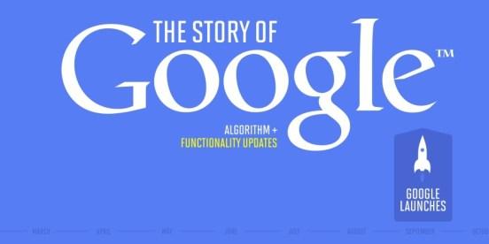 linea de tiempo con la historia de google -f- unpocogeek.com