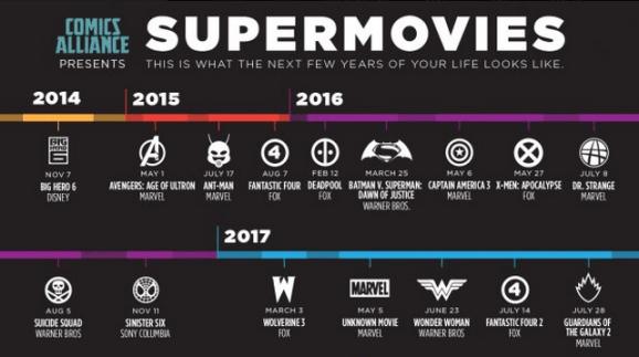 peliculas de superheroes hasta el 2020 -f- unpocogeek.com