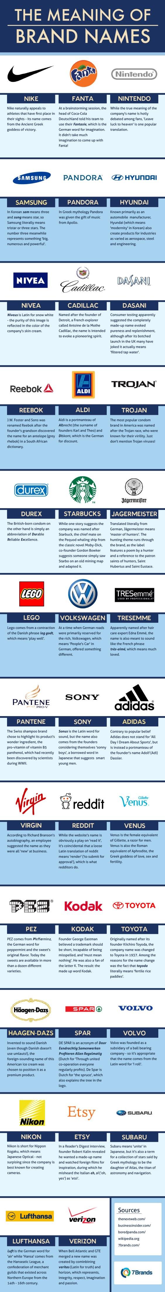 significados de los nombres de marcas famosas_unpocogeek.com