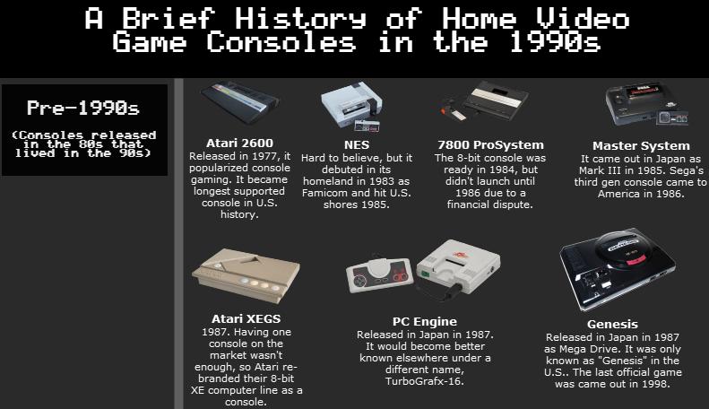 Las consolas de videojuegos de los 90