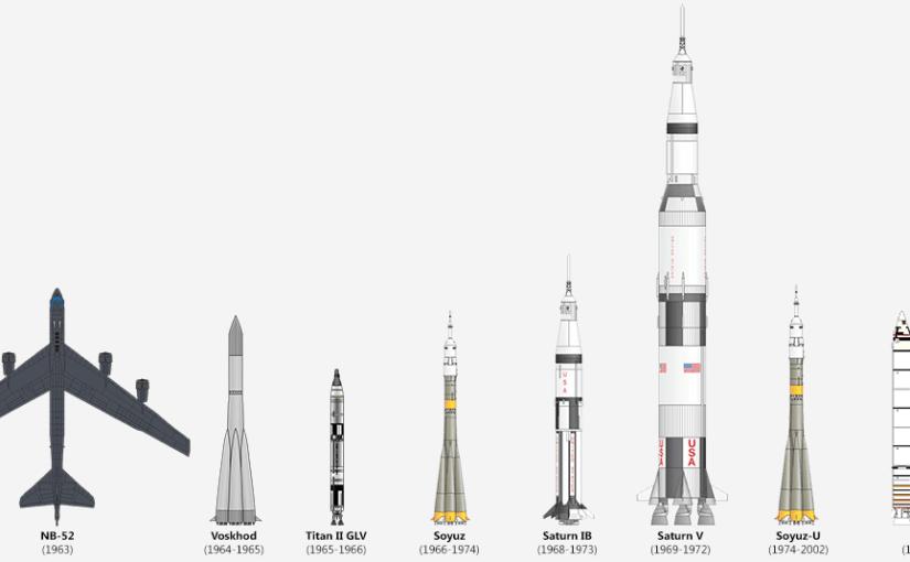 Las naves y cohetes que nos han llevado al espacio