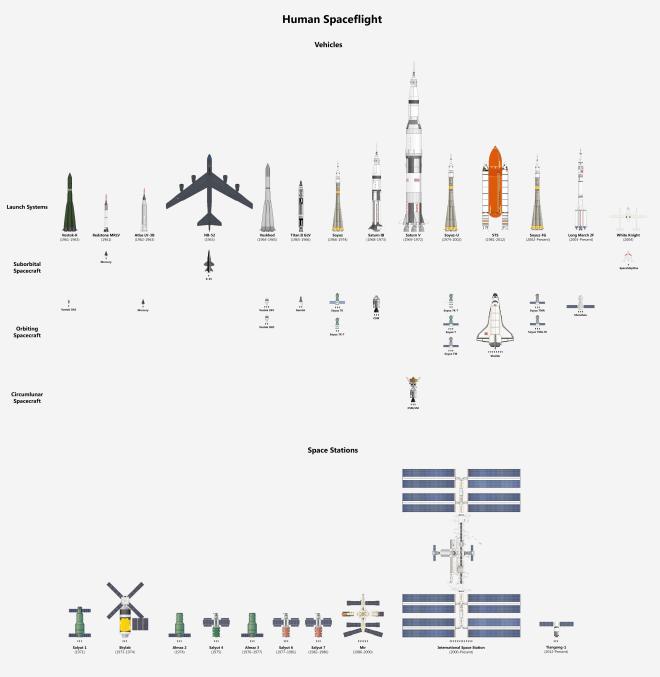 naves espaciales y cohetes_unpocogeek.com