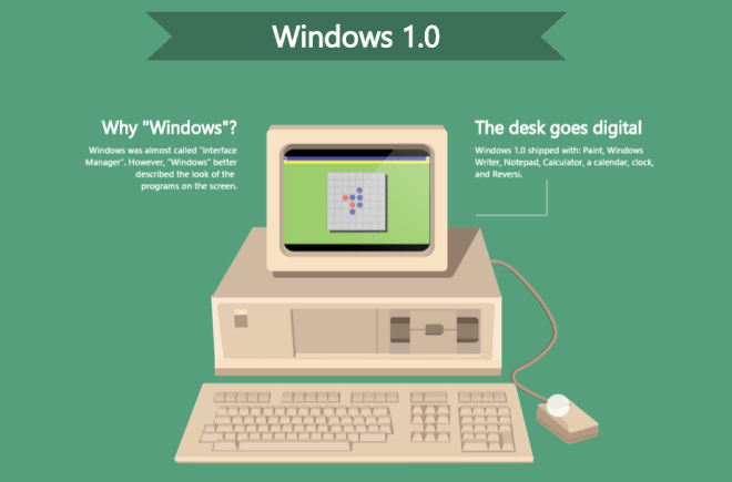 windows_10_la_evolucion_unpocogeek.com