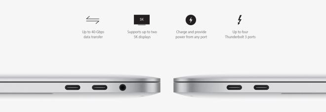 MacBook pro puertos