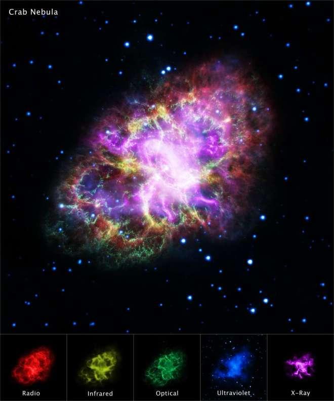 Nebulosa Cangrejo
