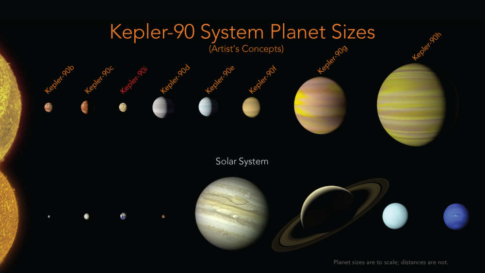 La NASA y Google encuentran un sistema planetario similar al nuestro