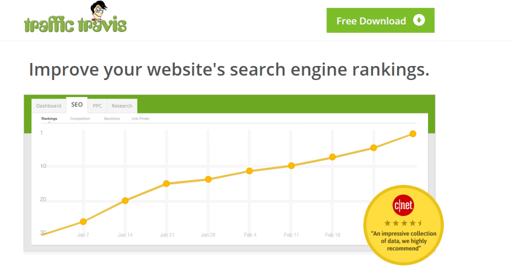 Best SEO Reporting Software