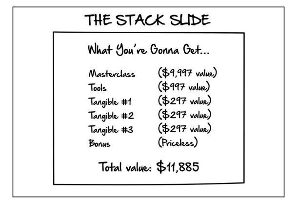 Expert Secrets Russell Brunson PDF Stack Slide