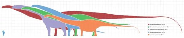 Torotoro, Bolivie, dinosaure