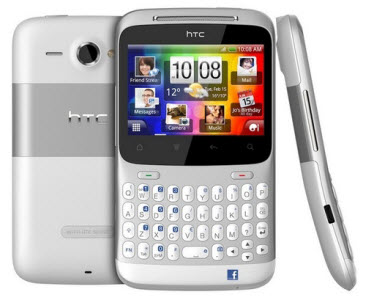 Test HTC-ChaCha