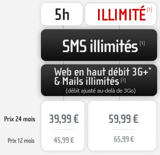 Le Forfait Ultimate Smartphone