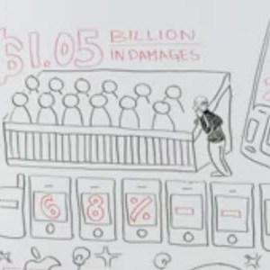 Apple vs Samsung : un résumé de 97 secondes en vidéo