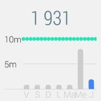141013_LG_G_Watch_20